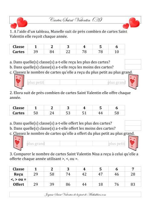 La Classez/Placez en Ordre les Cartes Saint Valentin en Nombres de 10 à 99 (A) Fiche d'Exercices de Maths pour la Saint Valentin