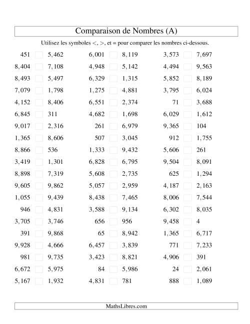 La Comparaisons des chiffres jusqu'à 10,000 (version US) (A) Fiche d'Exercices sur le Sens des Nombres