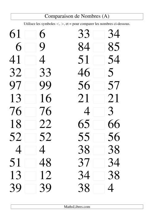 La Comparaisons des chiffres jusqu'à 100 rapprochés (A) Fiche d'Exercices sur le Sens des Nombres