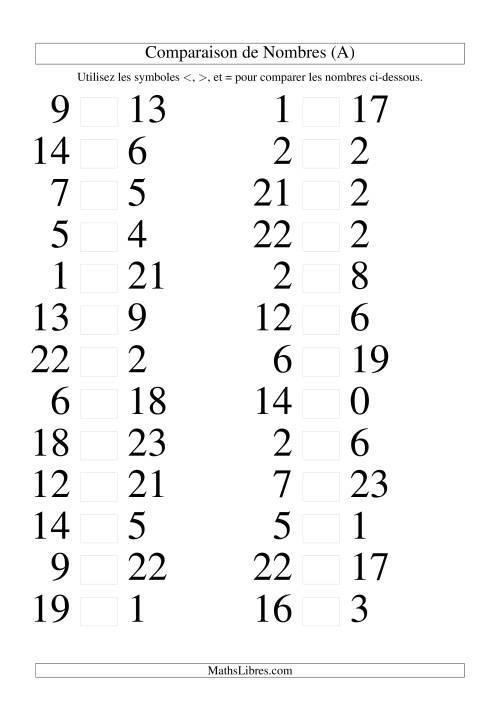 La Comparaisons des chiffres jusqu'à 25 (A) Fiche d'Exercices sur le Sens des Nombres