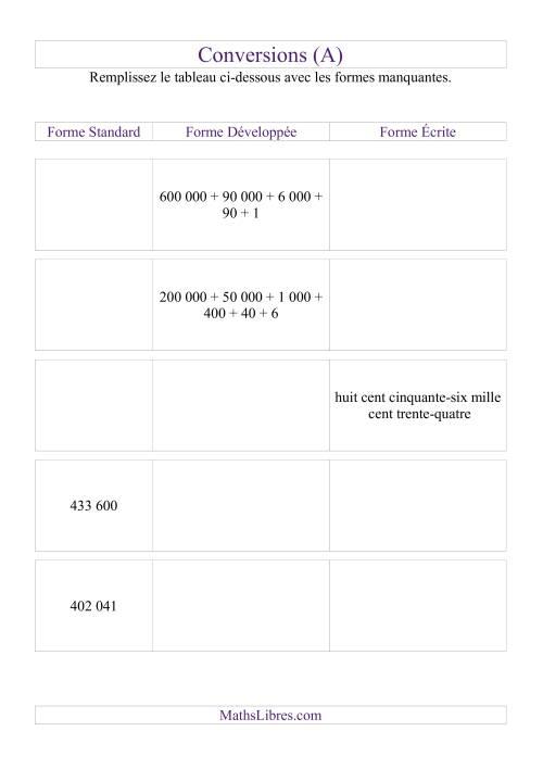 La Conversion entre les formes standard, développée et écrite jusqu'à 1 000 000 (A) Fiche d'Exercices sur le Sens des Nombres