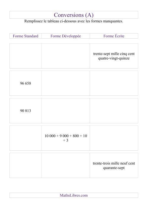 La Conversion entre les formes standard, développée et écrite jusqu'à 100 000 (A) Fiche d'Exercices sur le Sens des Nombres
