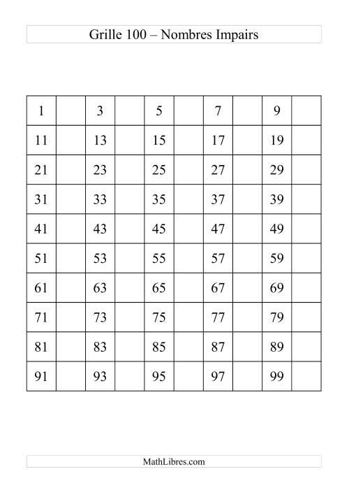 La Grille de 100 avec des nombres impairs Fiche d'Exercices sur le Sens des Nombres