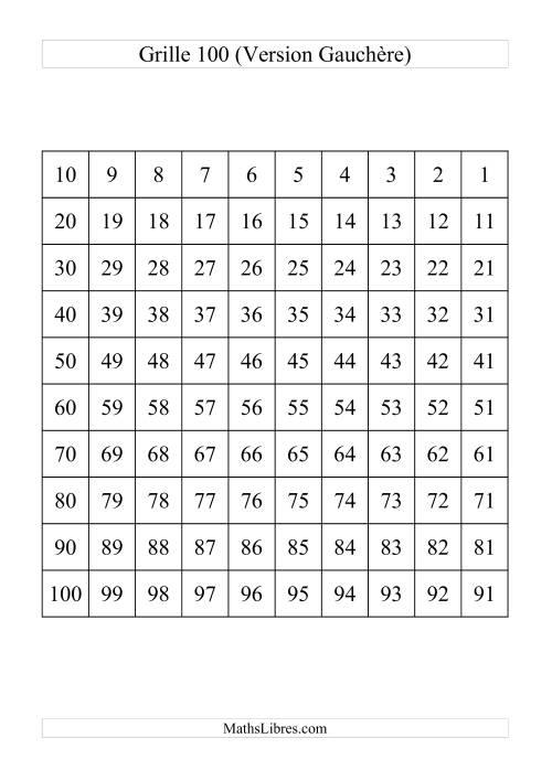 La Grille de 100 pour gauchers Fiche d'Exercices sur le Sens des Nombres