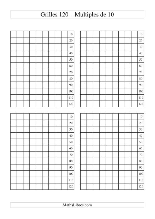 La Quatre Grille des 120 avec des multiples de 10 Fiche d'Exercices sur le Sens des Nombres