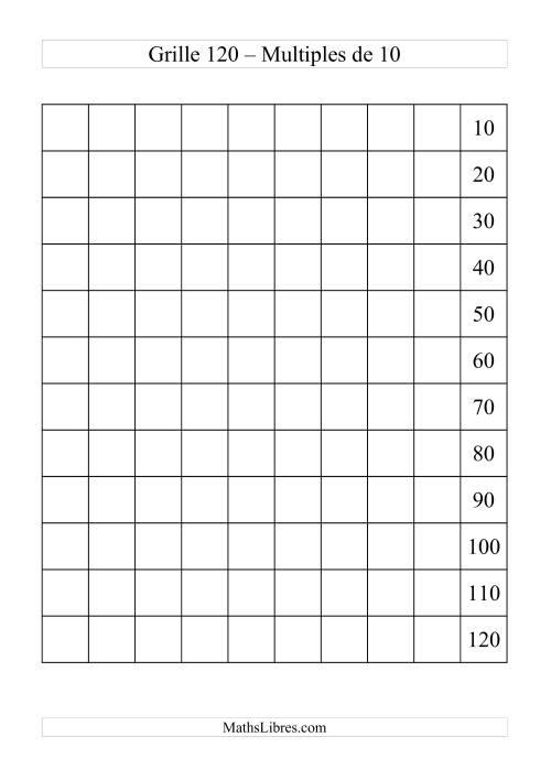 La Grille de 120 avec des multiples de 10 Fiche d'Exercices sur le Sens des Nombres