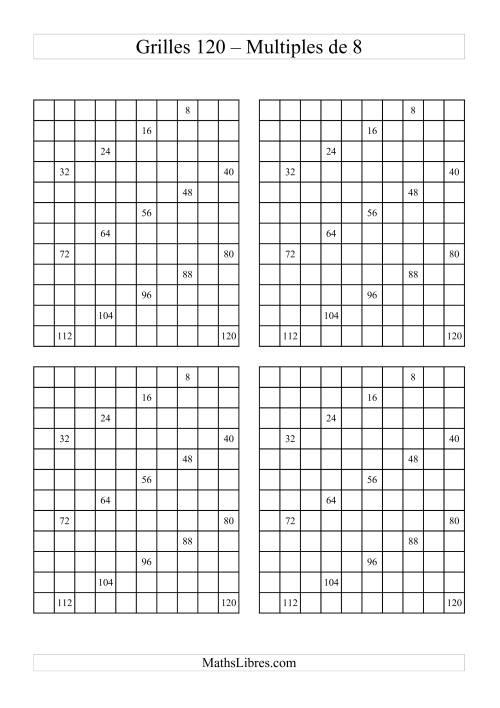 La Quatre Grille des 120 avec des multiples de 8 Fiche d'Exercices sur le Sens des Nombres