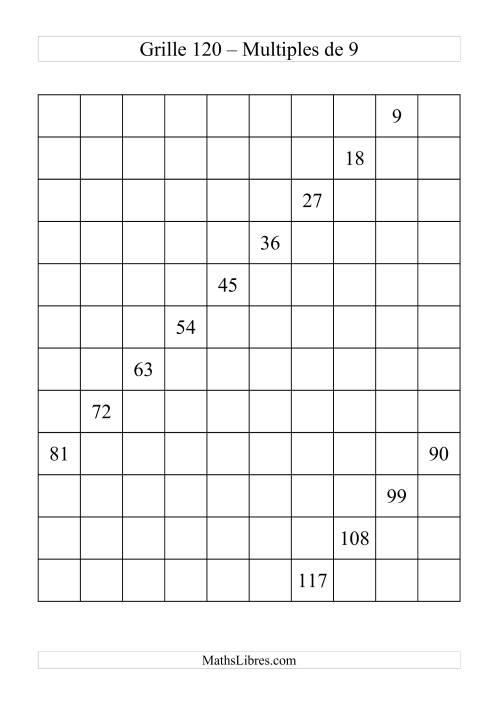 La Grille de 120 avec des multiples de 9 Fiche d'Exercices sur le Sens des Nombres