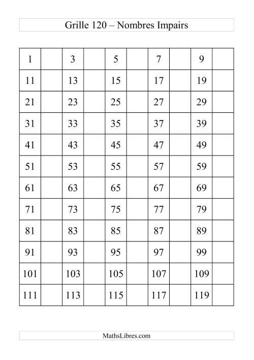 La Grille de 120 avec des nombres impairs Fiche d'Exercices sur le Sens des Nombres