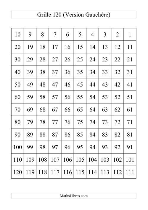La Grille de 120 pour gauchers Fiche d'Exercices sur le Sens des Nombres