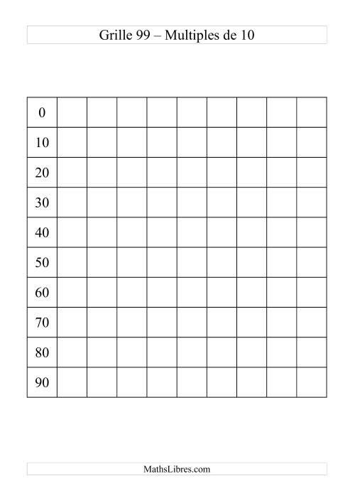 La Grille de 99 avec des multiples de 10 Fiche d'Exercices sur le Sens des Nombres