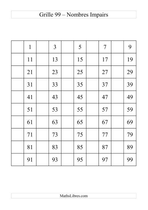La Grille de 99 avec des nombres impairs Fiche d'Exercices sur le Sens des Nombres