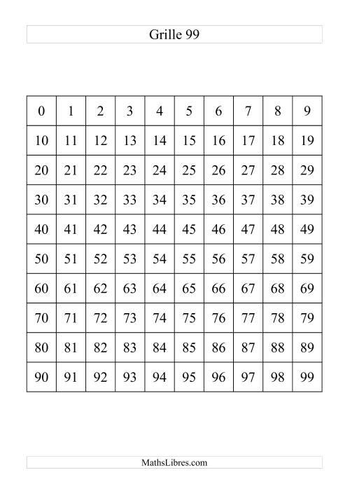 La Grille de 99 Fiche d'Exercices sur le Sens des Nombres