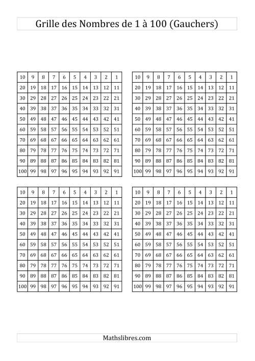 La Grille des Nombres de 1 à 100 (pour les Gauchers) Fiche d'Exercices sur le Sens des Nombres