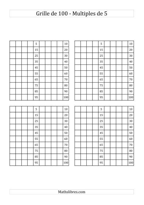 La Quatre Grilles de 100 (Multiples de 5) Fiche d'Exercices sur le Sens des Nombres