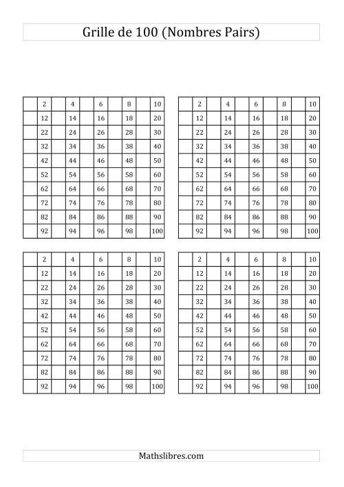 La Grilles de 100 des Nombres Pairs Fiche d'Exercices sur le Sens des Nombres