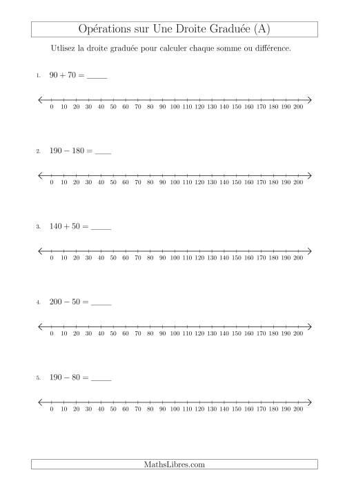 La Addition et Soustraction de Nombres sur une Droite Graduée Jusqu'à 200 avec 10 Chiffres d'Intervalle (A) Fiche d'Exercices sur la Séquence de Nombres Linéaires