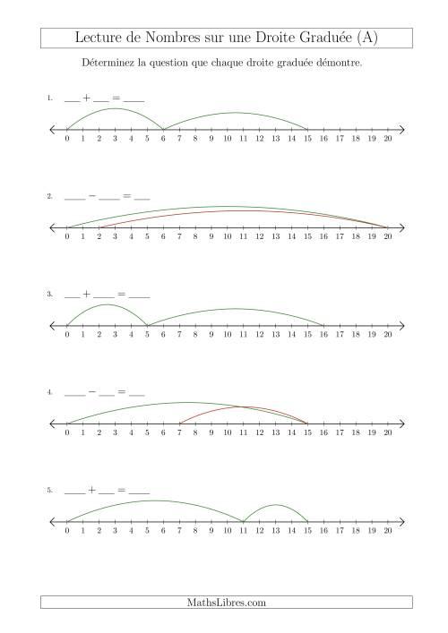 La Déterminer Chaque Question sur l'Addition et la Soustraction des Nombres Jusqu'à 20 à l'Aide d'une Droite Graduée (A) Fiche d'Exercices sur la Séquence de Nombres Linéaires