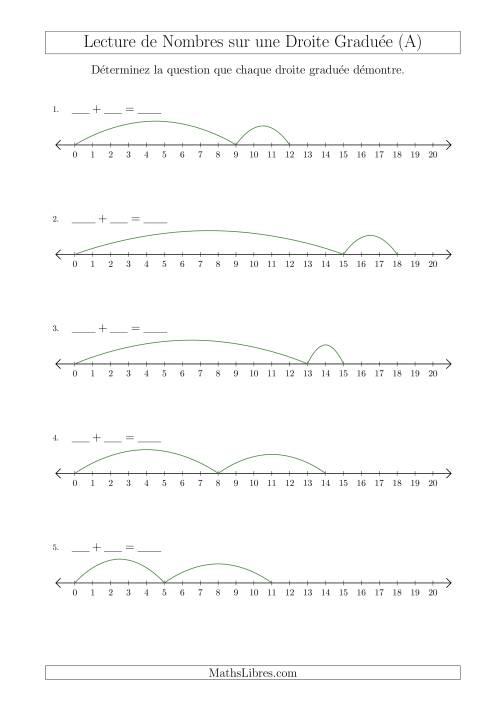 La Déterminer Chaque Question sur l'Addition des Nombres Jusqu'à 20 à l'Aide d'une Droite Graduée (A) Fiche d'Exercices sur la Séquence de Nombres Linéaires
