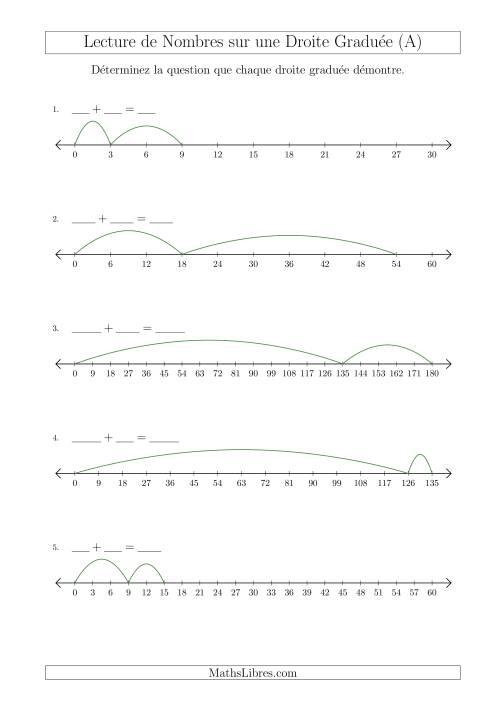 La Déterminer Chaque Question sur l'Addition des Nombres Mixtes à l'Aide d'une Droite Graduée (A) Fiche d'Exercices sur la Séquence de Nombres Linéaires