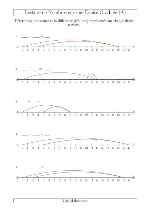 La Déterminer les Termes et la Différence (Résultat) Représentés sur Chaque Droite Graduée (Nombres Jusqu'à 20) (A) Fiche d'Exercices sur la Séquence de Nombres Linéaires