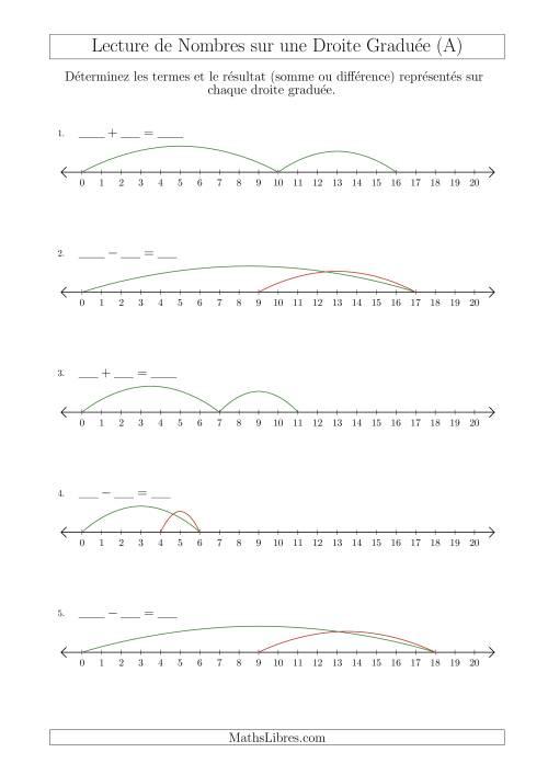La Déterminer les Termes et le Résultat (Somme ou Différence) Représentés sur Chaque Droite Graduée (Nombres Jusqu'à 20) (A) Fiche d'Exercices sur la Séquence de Nombres Linéaires