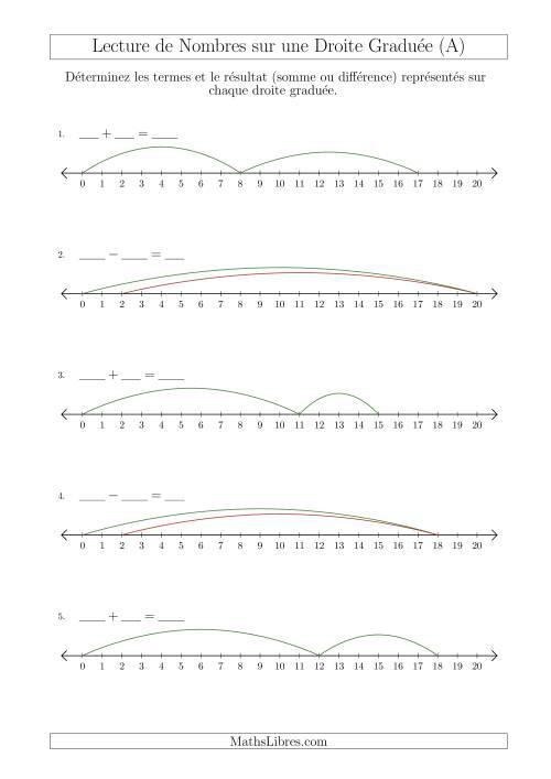 La Déterminer les Termes et le Résultat (Somme ou Différence) Représentés sur Chaque Droite Graduée (Nombres Mixtes) (A) Fiche d'Exercices sur la Séquence de Nombres Linéaires