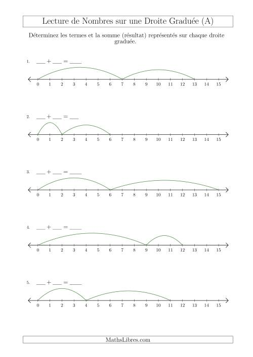 La Déterminer les Termes et la Somme (Résultat) Représentés sur Chaque Droite Graduée (Nombres Jusqu'à 15) (A) Fiche d'Exercices sur la Séquence de Nombres Linéaires