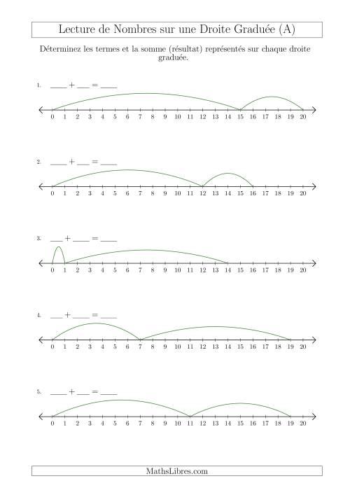La Déterminer les Termes et la Somme (Résultat) Représentés sur Chaque Droite Graduée (Nombres Jusqu'à 20) (A) Fiche d'Exercices sur la Séquence de Nombres Linéaires