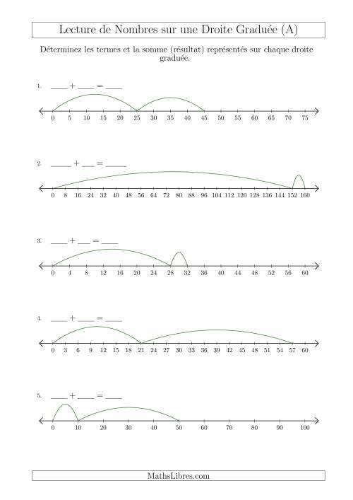 La Déterminer les Termes et la Somme (Résultat) Représentés sur Chaque Droite Graduée (Nombres Mixtes) (A) Fiche d'Exercices sur la Séquence de Nombres Linéaires