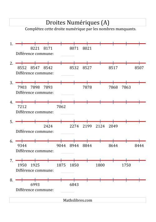 La Droites Numériques avec des Nombres en Ordre Décroissant (Personnalisées de 1 000 à 10 000) (A) Fiche d'Exercices sur la Droite Numérique