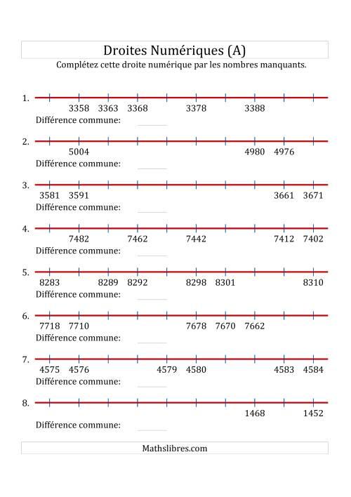 La Droites Numériques avec des Nombres en Ordre Croissant et Décroissant (Maximum 10000) (A) Fiche d'Exercices sur la Droite Numérique