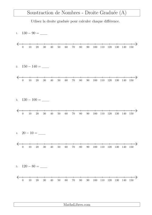 La Soustraction de Nombres sur Une Droite Graduée Jusqu'à 150 avec 10 Chiffres d'Intervalle (A) Fiche d'Exercices sur la Séquence de Nombres Linéaires