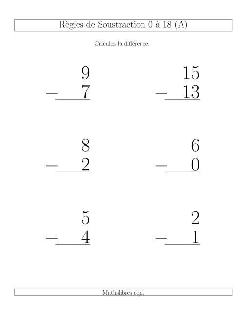 La Règles de Soustraction 0 à 18 -- Verticale (6 par page) (A) Fiche d'Exercices de Soustraction