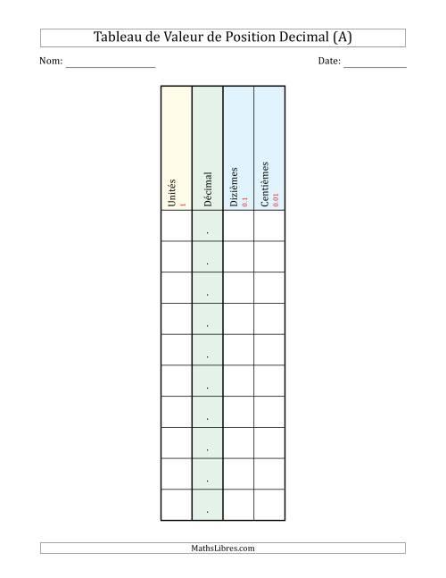 Tableau de Valeur de Position (de Unités à des Centièmes)