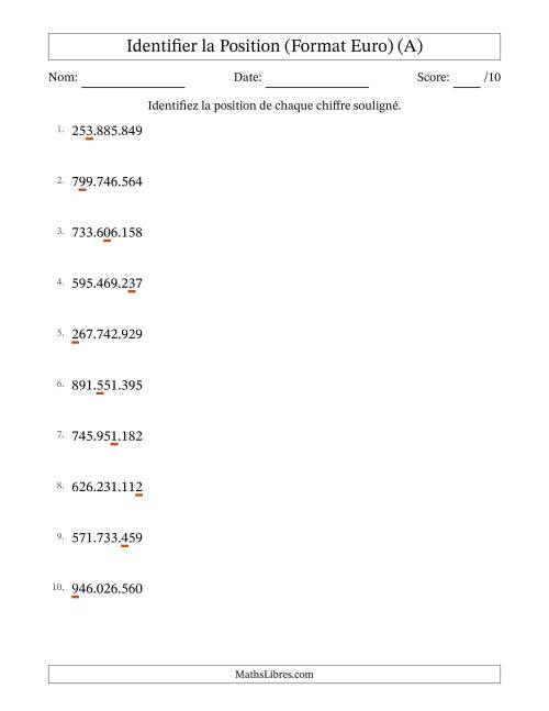 La Identifier la Place de Nombres (Jusqu'aux centaines de millions) (A) Fiche d'Exercices sur la Valeur des Nombres
