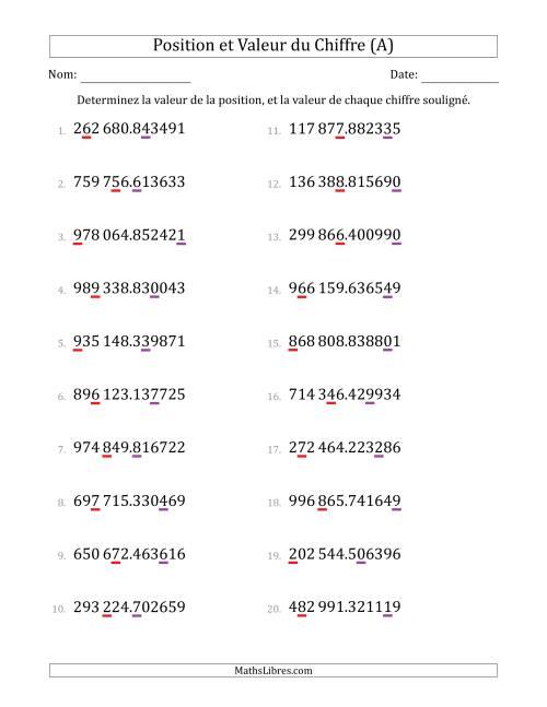 La Valeur Positionnelle des Nombres Décimaux (Jusqu'aux Millionièmes) (A) Fiche d'Exercices sur la Valeur Positionnelle des Nombres